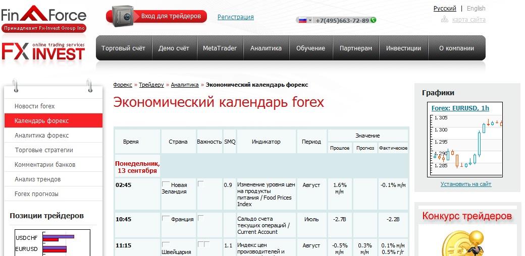 forex-indicators.net/adx